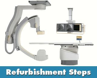 Cath Lab Refurbishment Process