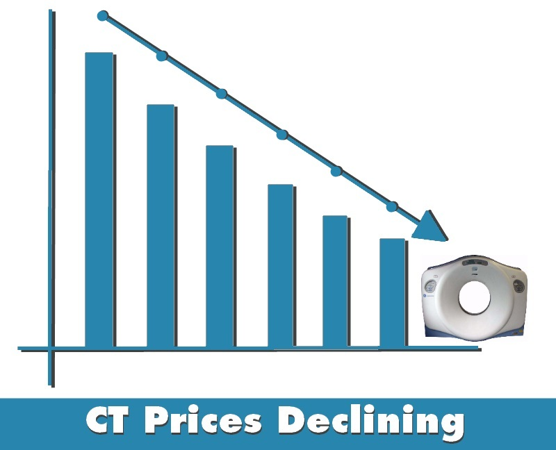 CT Scanner Pricing