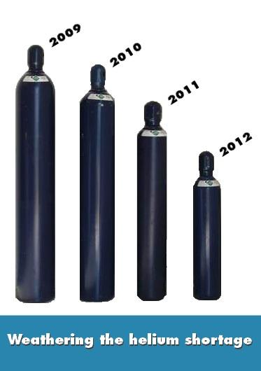 MRI Helium Shortage 2012