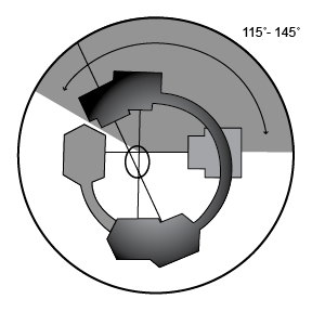 Standard C-Arm Orbital Rotation