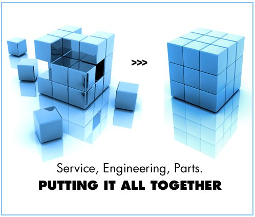 Imaging Equipment Service Engineering Parts