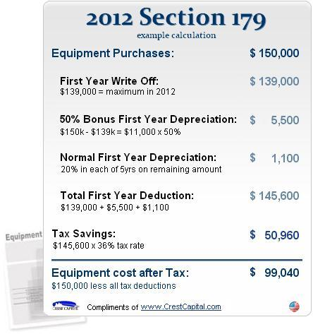 Section 179 Tax Deduction Sample