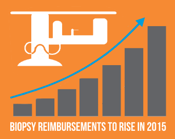 Stereotactic Biopsy Reimbursements to rise in 2015