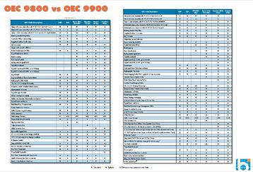 98 v 99 Table pic