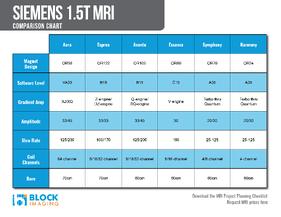 1.5T-MRI-Comparison-Chart-Siemens-1