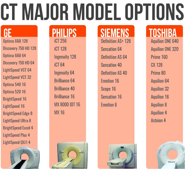 CT-Model-Options-Chart_Final 2018