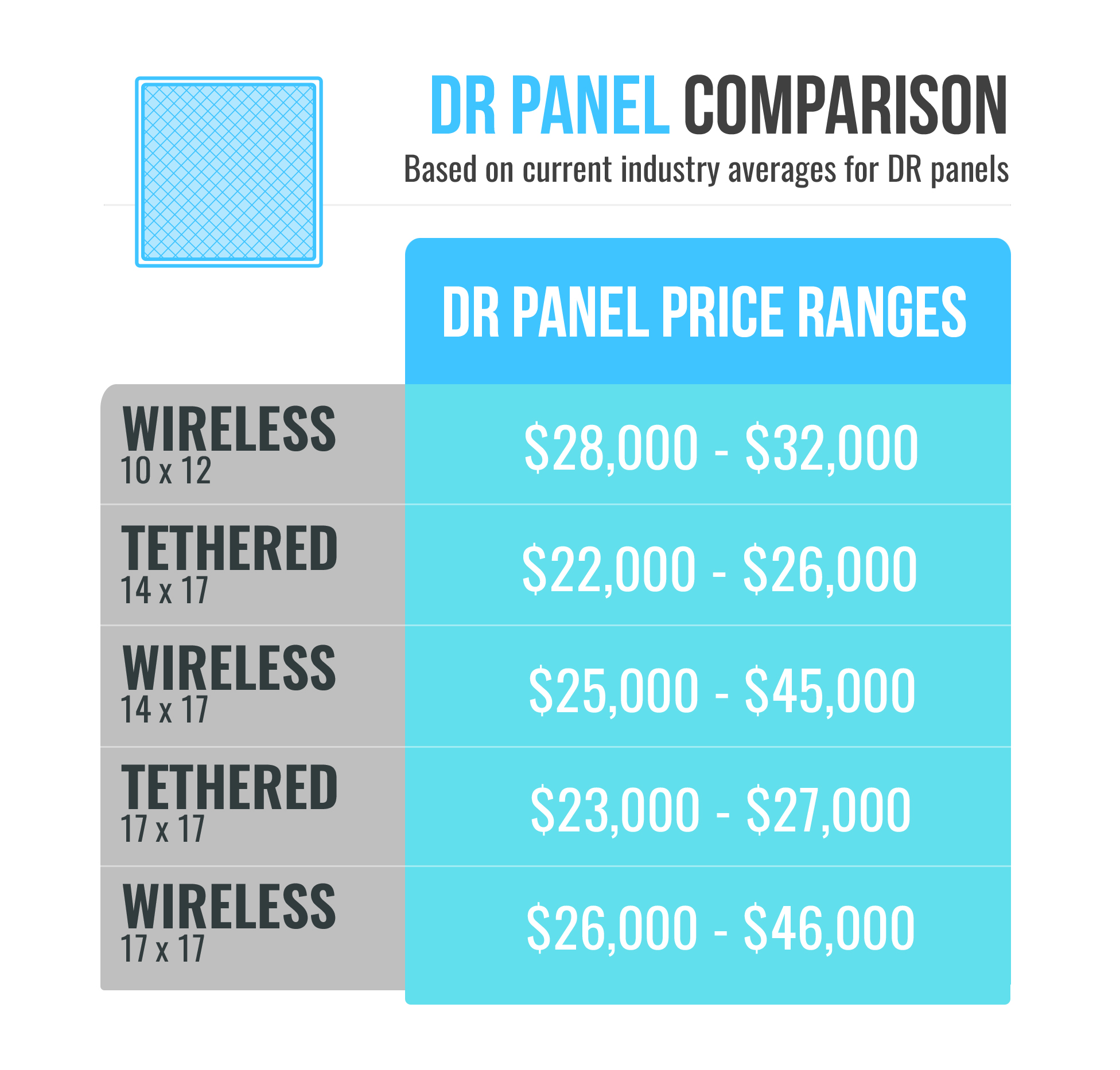 DR-Panel-Price-Chart-2018.jpg