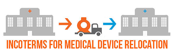 Incoterms-for-moving-med-device