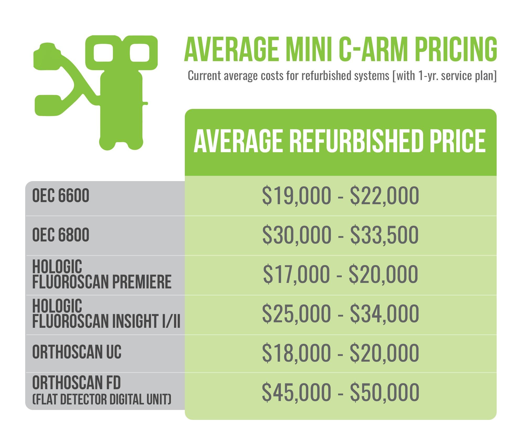 Mini-C-Arm-Price-2018-2