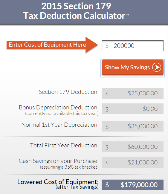 four reasons section 179 tax savings still matter in 2015