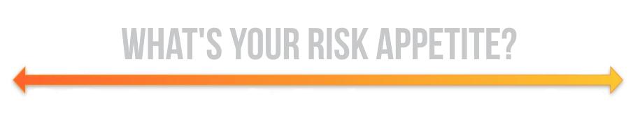 Service Risk Appetite