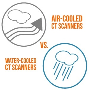 Air Cooled CT vs. Water Cooled CT 2.jpg