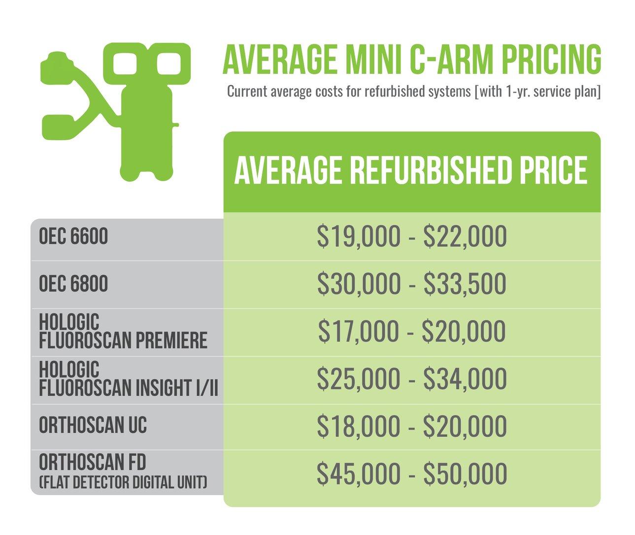 Mini-C-Arm-Price-2018-2.jpg