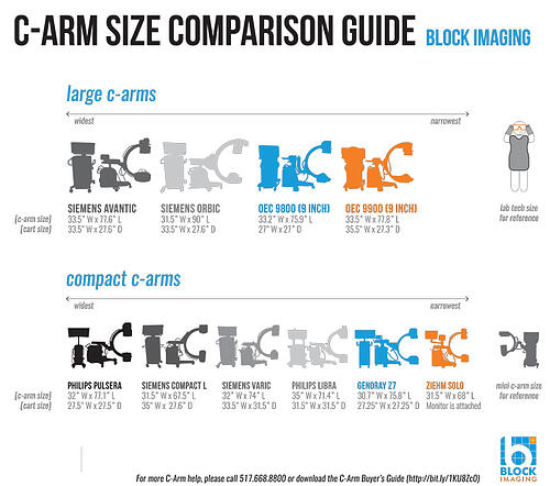 c-arm-size-comparison-guide_-_small-1